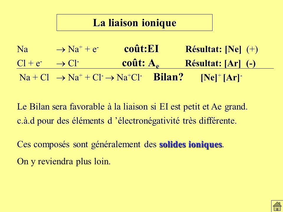 La liaison ionique Na  Na+ + e- coût:EI Résultat: [Ne] (+)